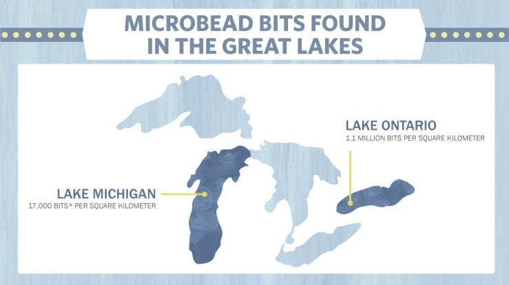microbeads-002